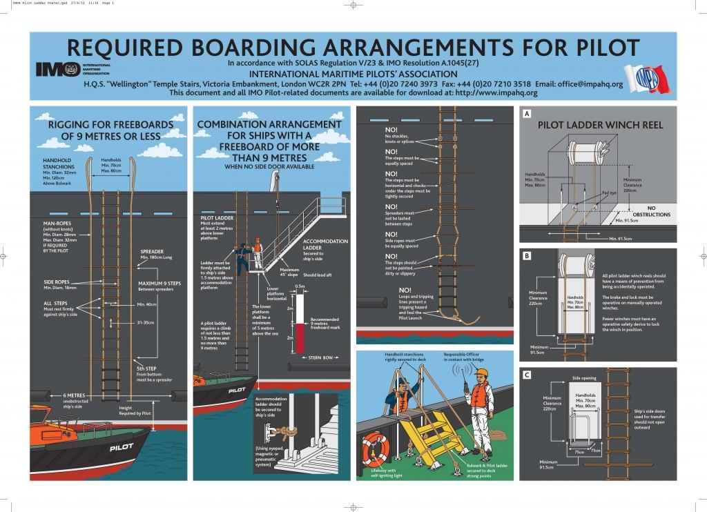 IMPA Pilot ladder poster